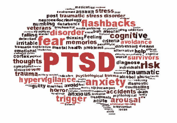 PTSD symbol with a brain outline